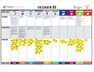 re:learn SE